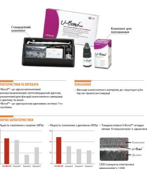 U-Bond - самопротравливающий адгезив - 5 мл